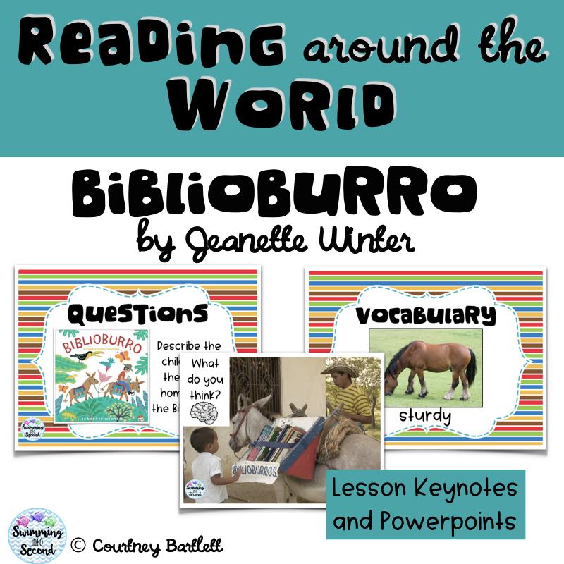 Biblioburro lesson presentations