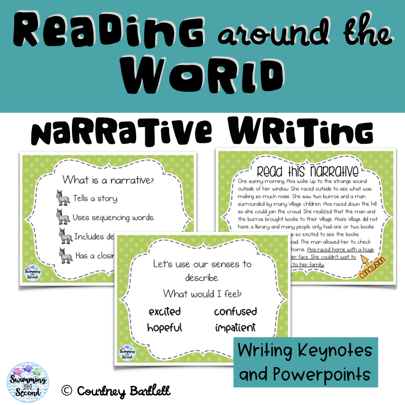 Narrative writing presentations for Biblioburro